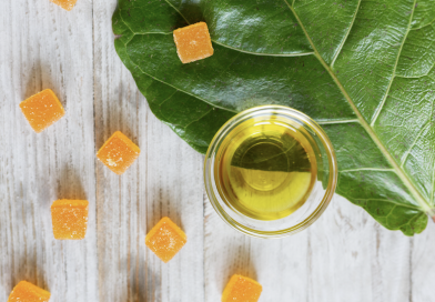 CBD Gummies Could Be $6.94 Billion Opportunity